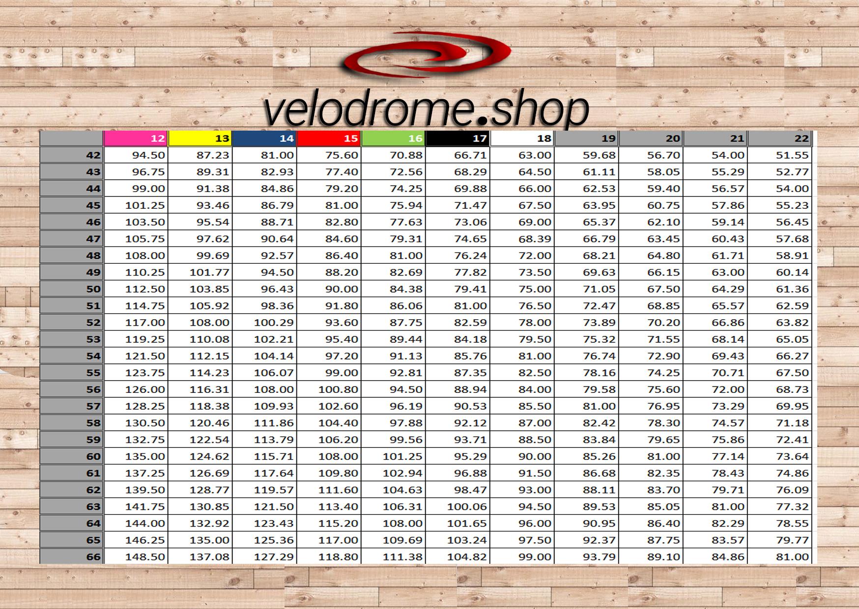 Velodrome Shop Track Cycling Gear Chart
